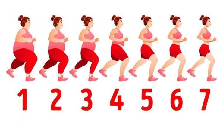 Коды для похудения на левом запястье